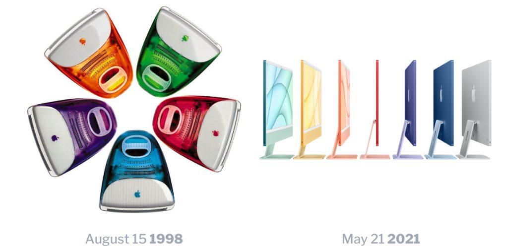 90s iMac vs Current iMac